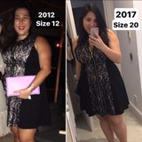 """Blogger Gets Real About Body Image: """"A Higher Dress Size Doesn't Mean You Are Less Lovable"""""""