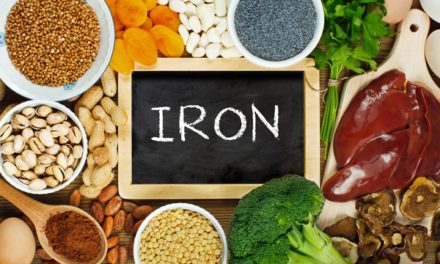 How to Increase the Absorption of Iron From Foods